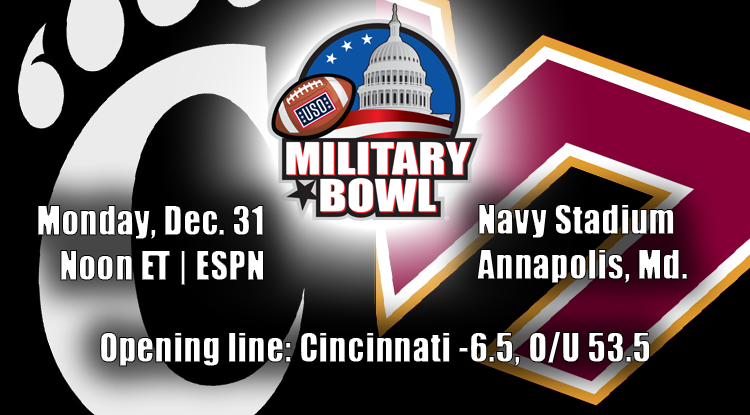 Cincinnati Vs. Virginia Tech: Military Bowl Trends & Betting History