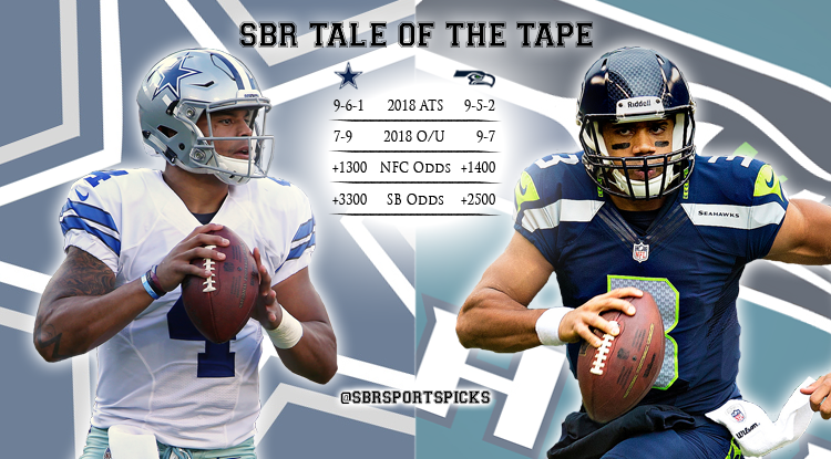 Saturday WC Capper Court: Sweep On Cowboys Over Seahawks