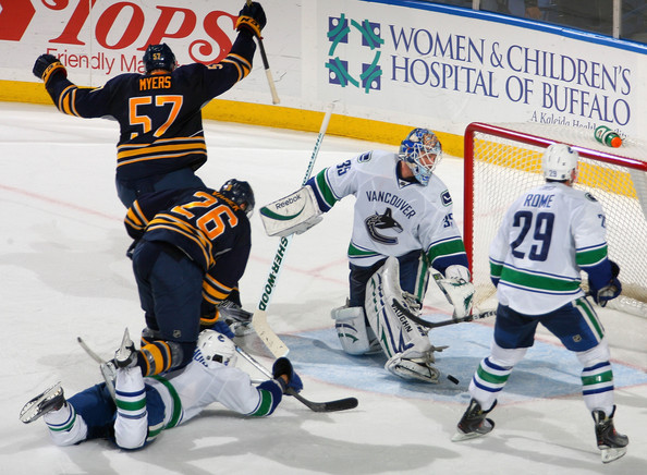 Buffalo Rattles Sabres In Vancouver On Friday Night