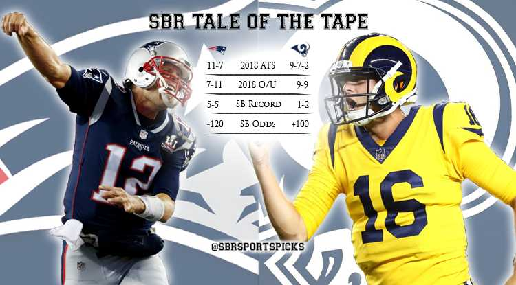 Super Bowl LIII: Why Back Patriots? Simple As Brady Over Goff